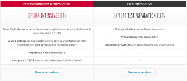 réussir l'IELTS (International English Language Testing System)